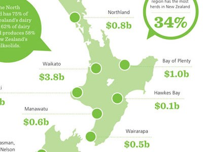 DairyNZ Annual Report Summary 2013-14