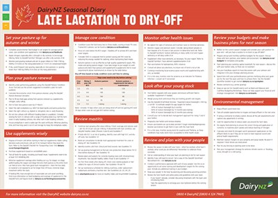 Seasonal Diary Late Lactation To Dry Off
