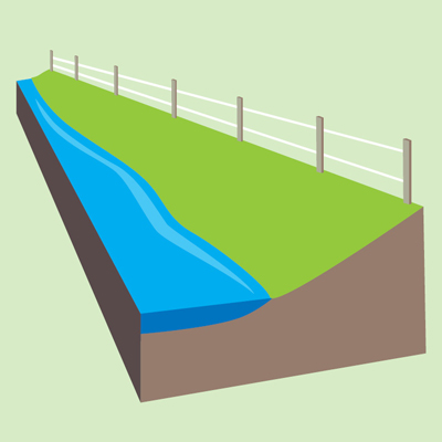 Grass filter strip between fence and waterway