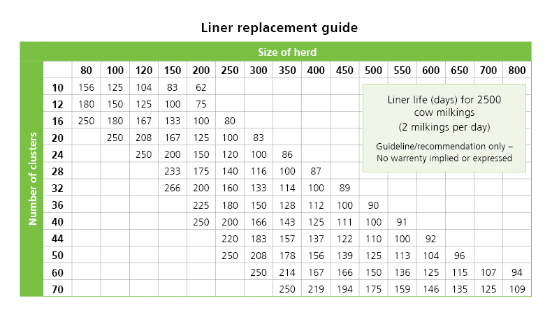 Liner replacement guide.