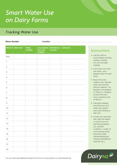 Smart Water Use - Tracking Water Use