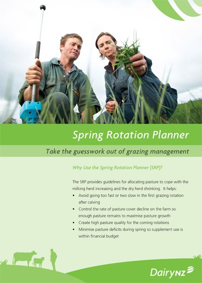 Spring rotation planner poster