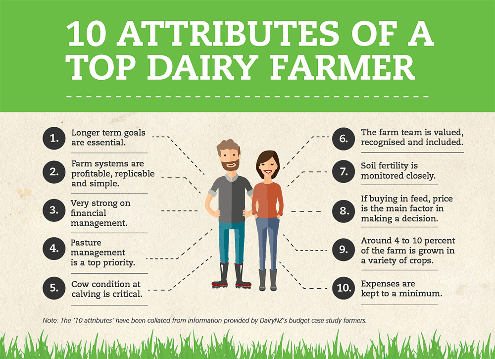 Top 10 attributes of a top dairy farmer