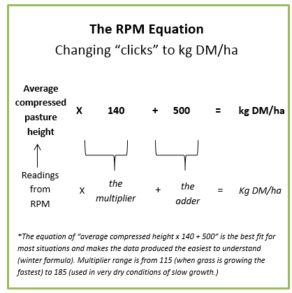The RPM Equation