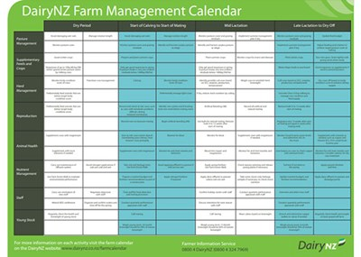 DairyNZ Farm Management Calendar